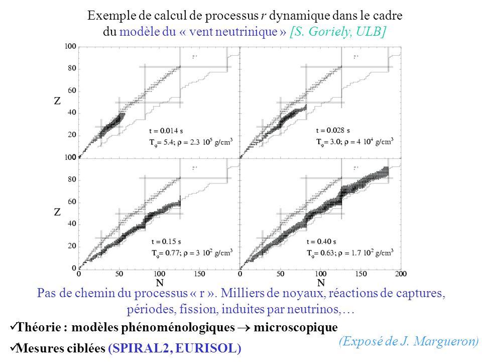 Exemple de calcul de processus r dynamique dans le cadre du modèle du « vent neutrinique » [S. Goriely, ULB]